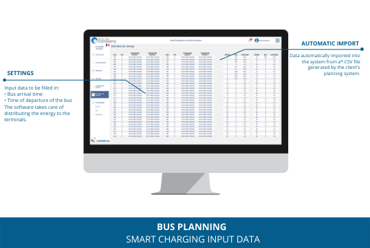 bus planning