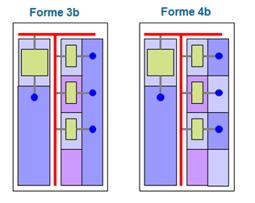 formes_conseilles_3b_4b