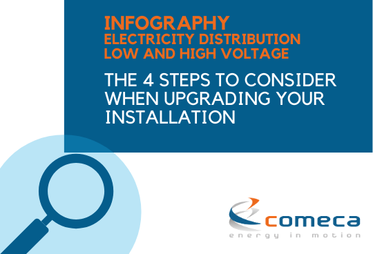 Electricity distribution - The 4 steps to consider when upgrading your installation